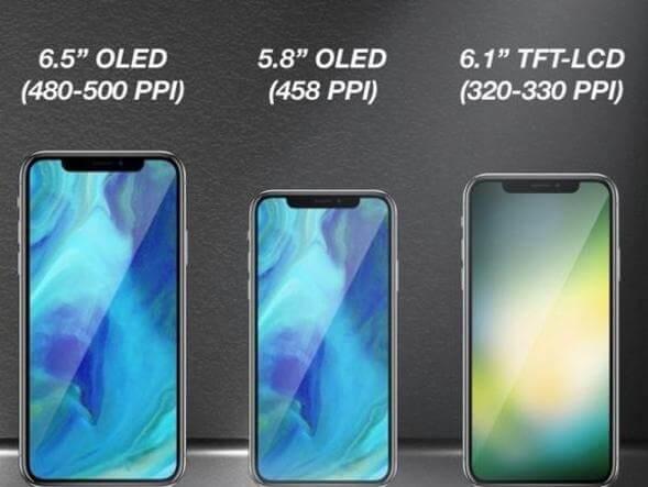 Dimensioni dello schermo dei nuovi iPhone X che verranno presentati a settembre 2018